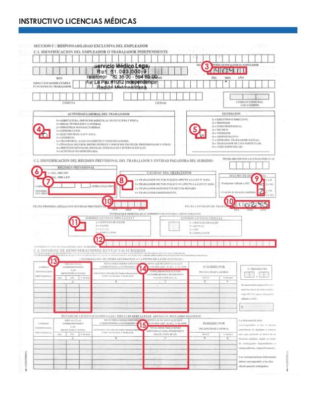 Rellenar licencia medica correctamente